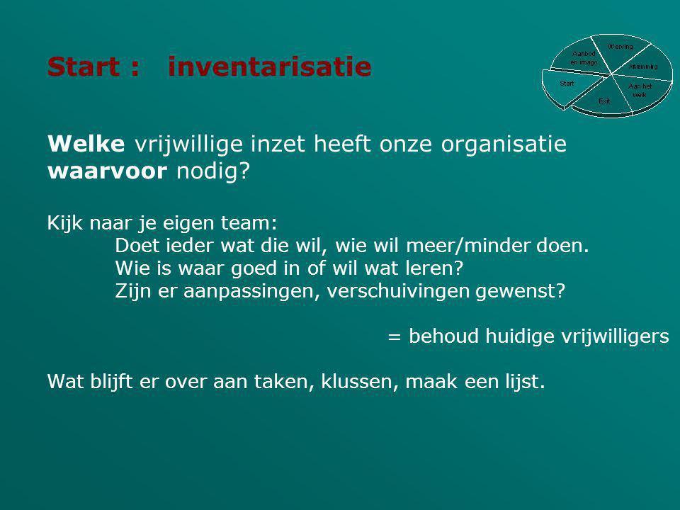 Start : inventarisatie Welke vrijwillige inzet heeft onze organisatie waarvoor nodig? Kijk naar je eigen team: Doet ieder wat die wil, wie wil meer/mi