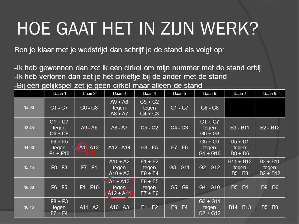 PUNTENTELLING  Gewonnen wedstrijd: 2 punten  Gelijkspel: 1 punt  Verloren: 0 punten  De stand is te vinden op www.tennisforyou.nl www.tennisforyou.nl
