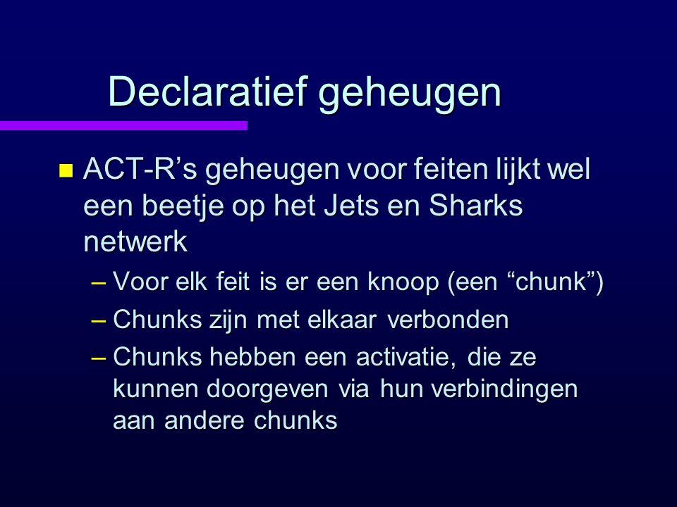 """Declaratief geheugen n ACT-R's geheugen voor feiten lijkt wel een beetje op het Jets en Sharks netwerk –Voor elk feit is er een knoop (een """"chunk"""") –C"""