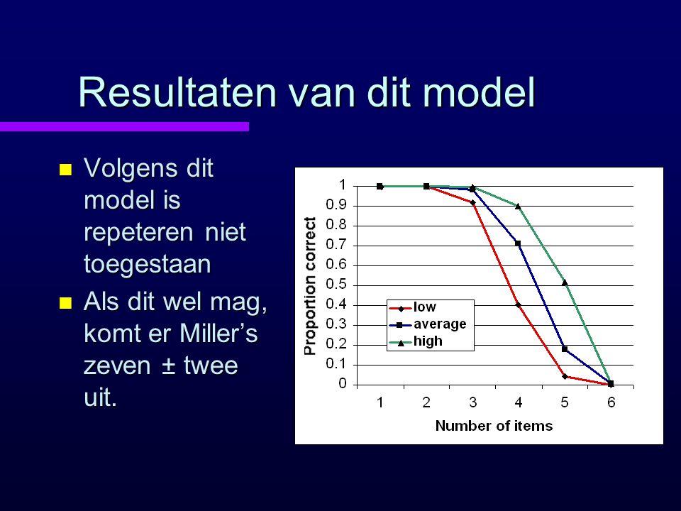 Resultaten van dit model n Volgens dit model is repeteren niet toegestaan n Als dit wel mag, komt er Miller's zeven ± twee uit.