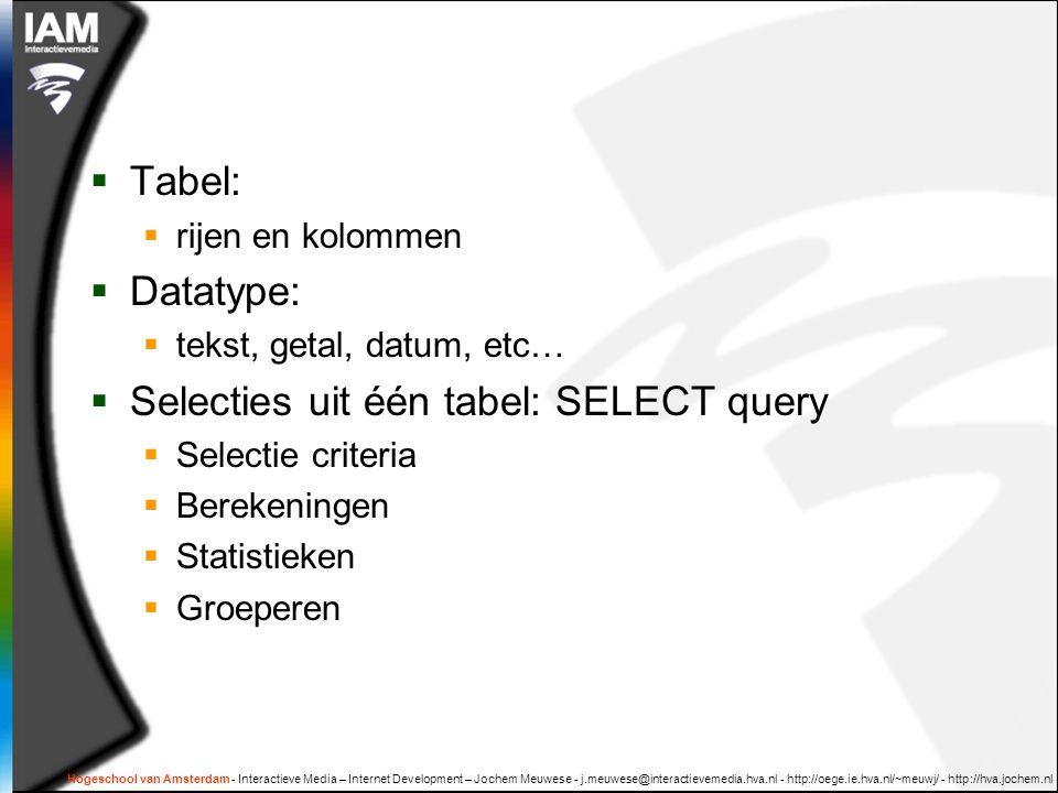 Hogeschool van Amsterdam - Interactieve Media – Internet Development – Jochem Meuwese - j.meuwese@interactievemedia.hva.nl - http://oege.ie.hva.nl/~meuwj/ - http://hva.jochem.nl Onzinnige datatypen in ACCESS  Valuta  Hyperlink