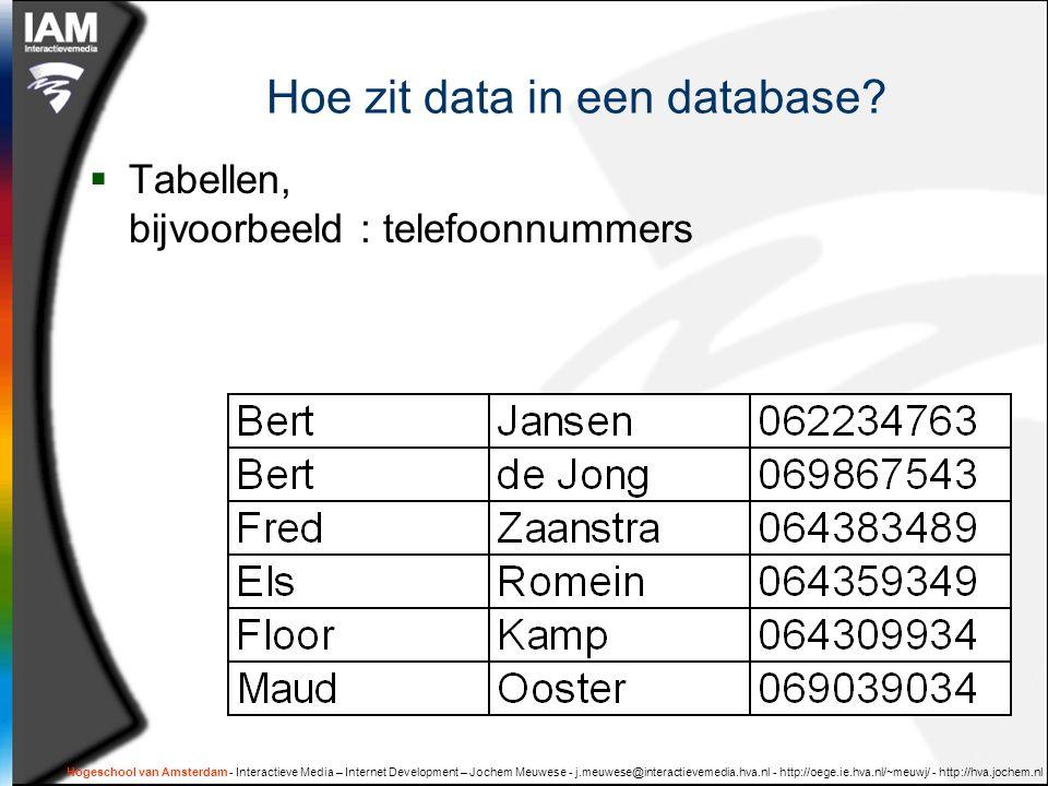 Hogeschool van Amsterdam - Interactieve Media – Internet Development – Jochem Meuwese - j.meuwese@interactievemedia.hva.nl - http://oege.ie.hva.nl/~meuwj/ - http://hva.jochem.nl Vraag.