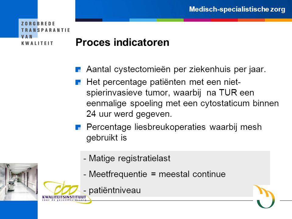 Medisch-specialistische zorg Proces indicatoren Aantal cystectomieën per ziekenhuis per jaar. Het percentage patiënten met een niet- spierinvasieve tu
