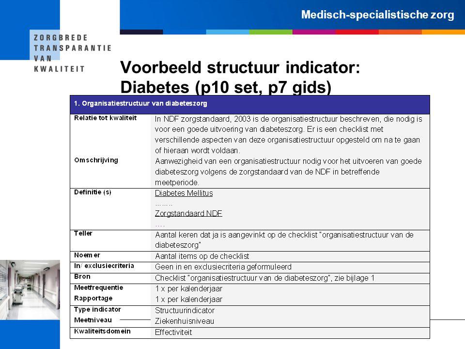 Medisch-specialistische zorg Voorbeeld structuur indicator: Diabetes (p10 set, p7 gids)