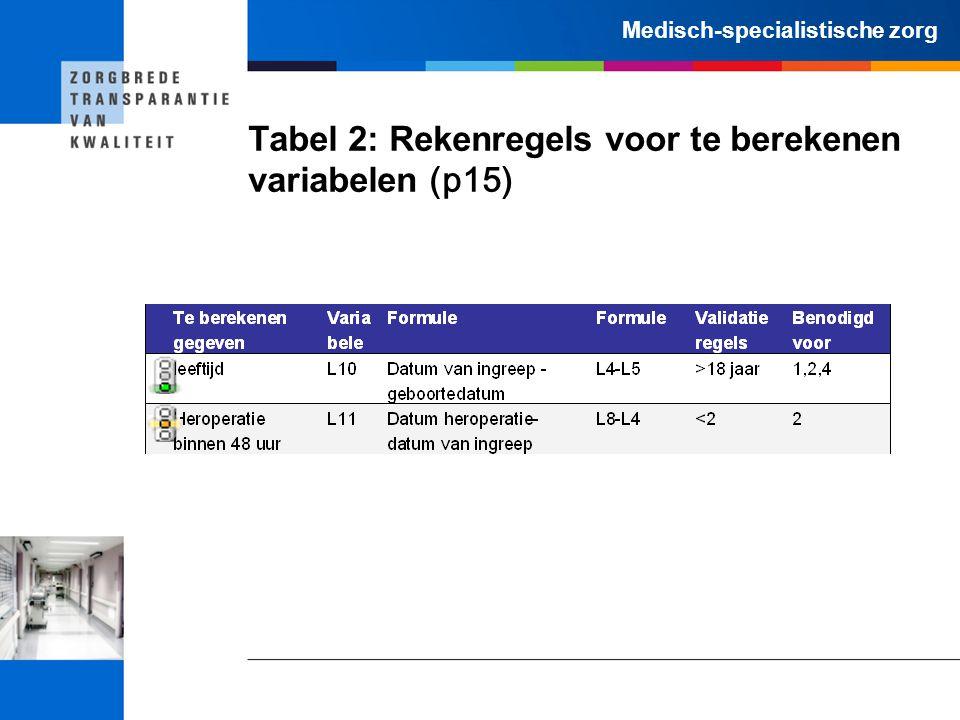 Medisch-specialistische zorg Tabel 2: Rekenregels voor te berekenen variabelen (p15)