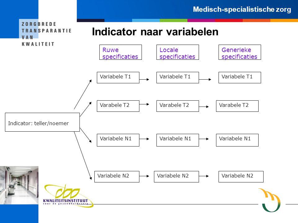 Medisch-specialistische zorg Indicator naar variabelen Indicator: teller/noemer Variabele T1 Varabele T2 Variabele N2 Variabele N1 Ruwe specificaties Locale specificaties Generieke specificaties Variabele T1 Varabele T2 Variabele N1 Variabele N2 Variabele T1 Varabele T2 Variabele N1 Variabele N2