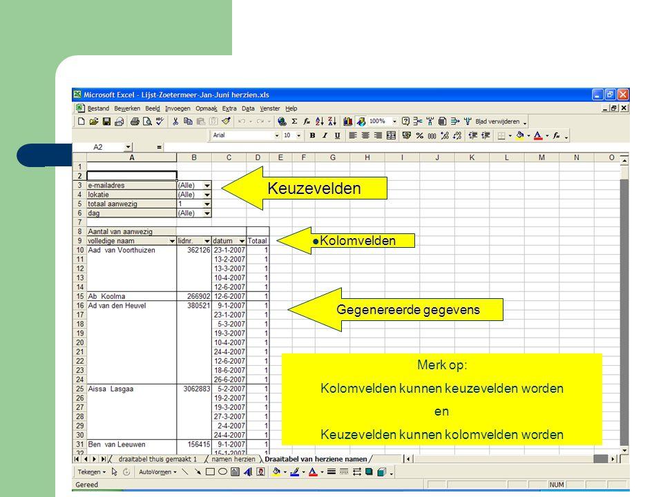 Elementen van een draaitabel Keuzevelden Kolomvelden Gegenereerde gegevens Merk op: Kolomvelden kunnen keuzevelden worden en Keuzevelden kunnen kolomv