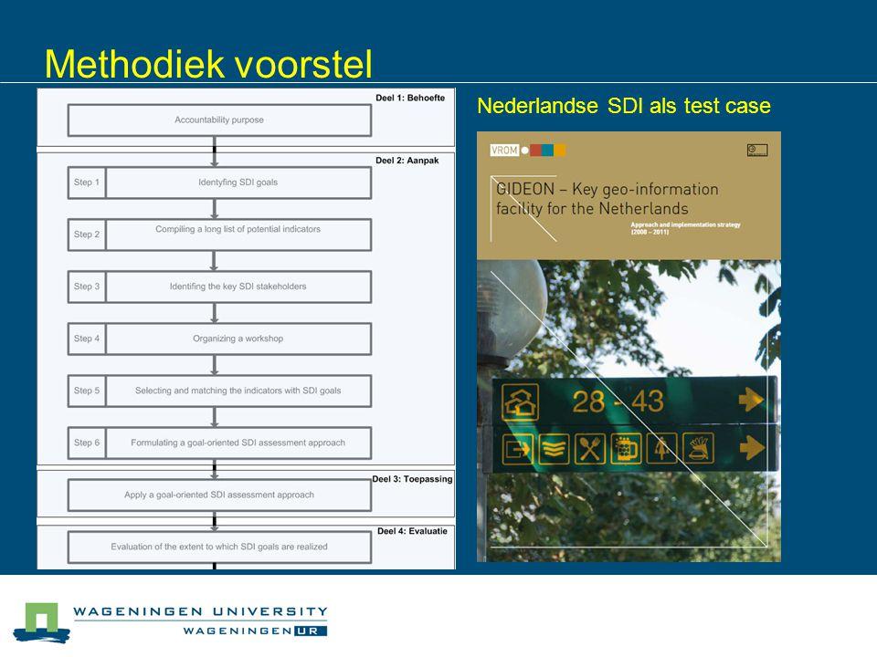 Methodiek voorstel Nederlandse SDI als test case