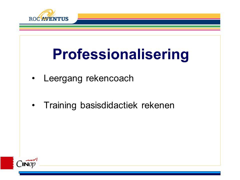 Professionalisering Leergang rekencoach Training basisdidactiek rekenen