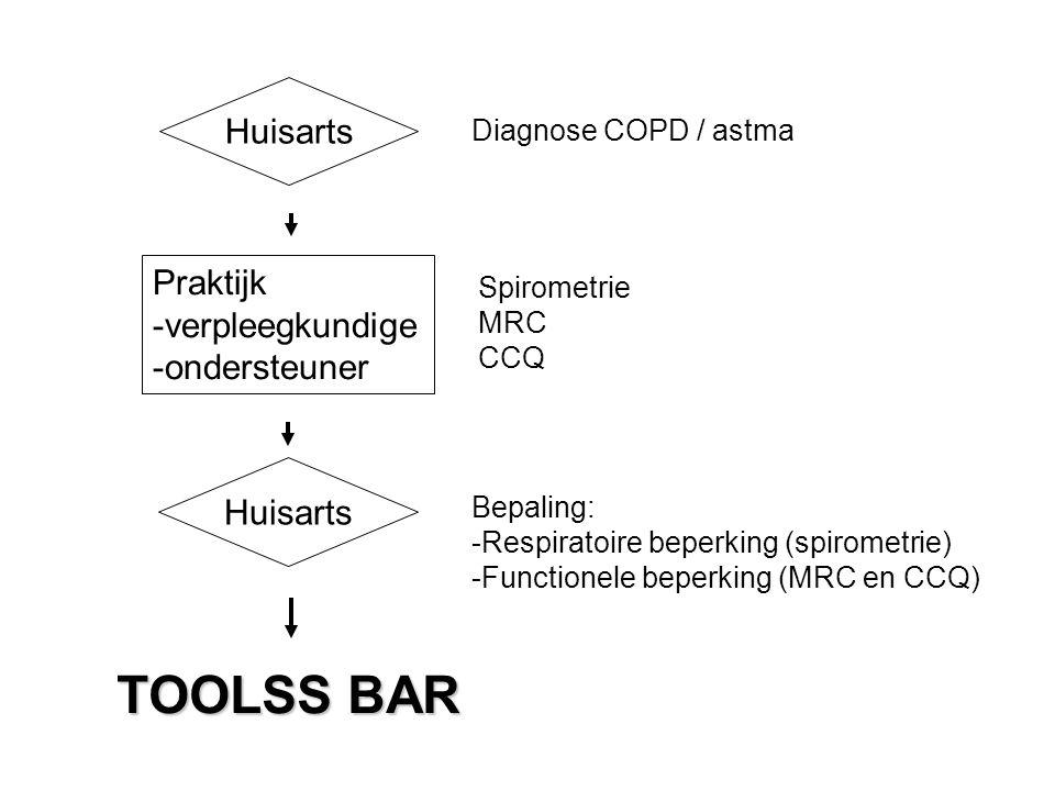 Huisarts Diagnose COPD / astma Huisarts Bepaling: -Respiratoire beperking (spirometrie) -Functionele beperking (MRC en CCQ) TOOLSS BAR Spirometrie MRC