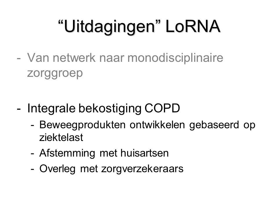 Uitdagingen LoRNA -Van netwerk naar monodisciplinaire zorggroep -Integrale bekostiging COPD -Beweegprodukten ontwikkelen gebaseerd op ziektelast -Afstemming met huisartsen -Overleg met zorgverzekeraars
