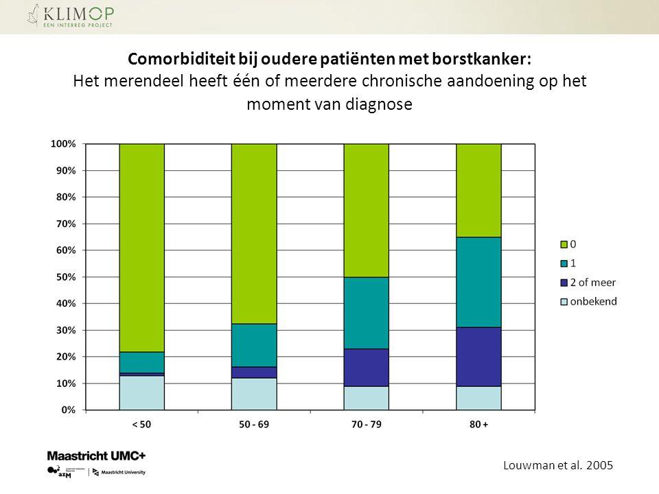 Comorbiditeit bij oudere patiënten met borstkanker: Het merendeel heeft één of meerdere chronische aandoening op het moment van diagnose Louwman et al.