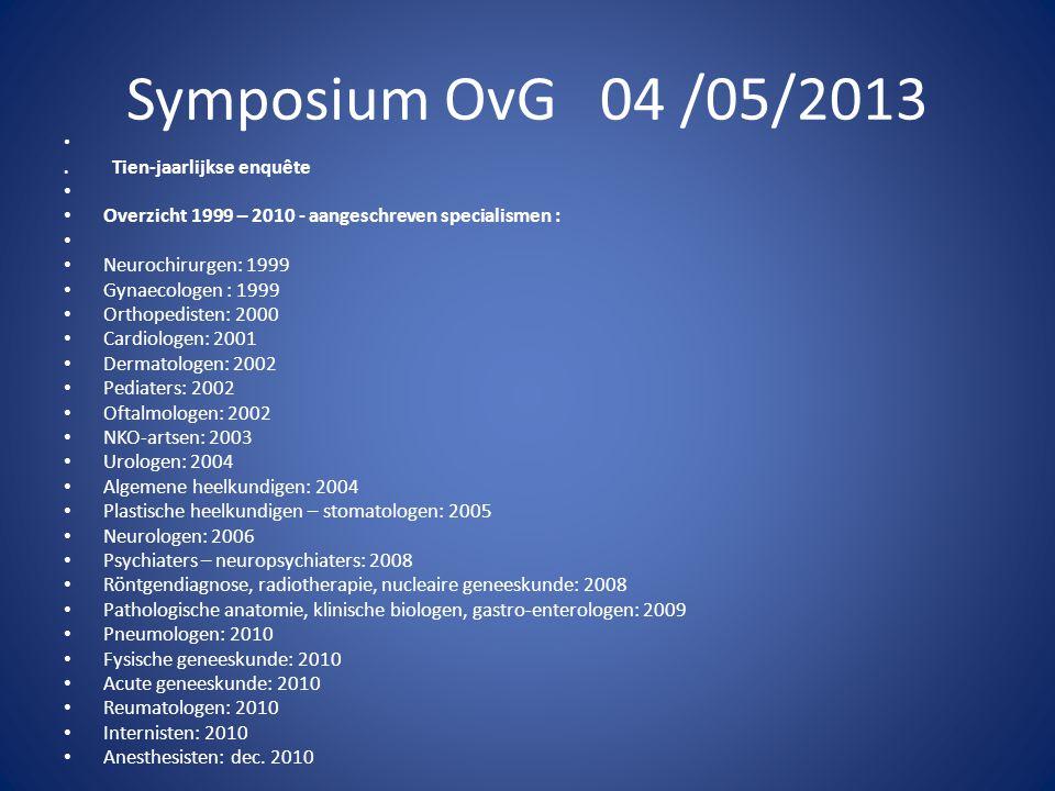 Symposium OvG 04 /05/2013.