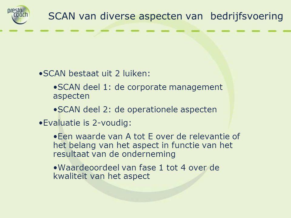 SCAN van diverse aspecten van bedrijfsvoering SCAN bestaat uit 2 luiken: SCAN deel 1: de corporate management aspecten SCAN deel 2: de operationele as