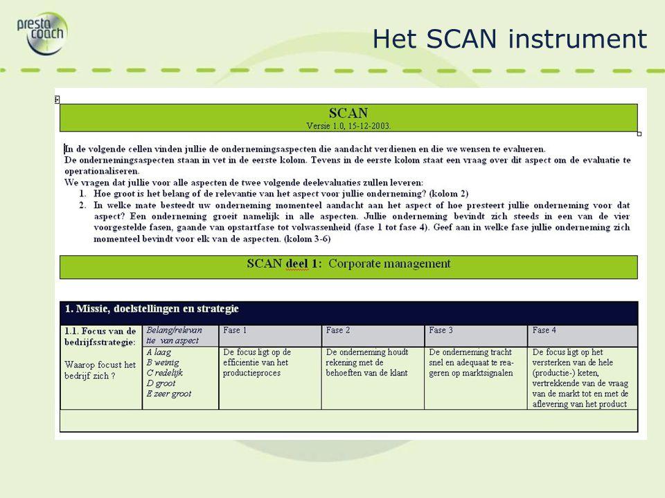 Het SCAN instrument