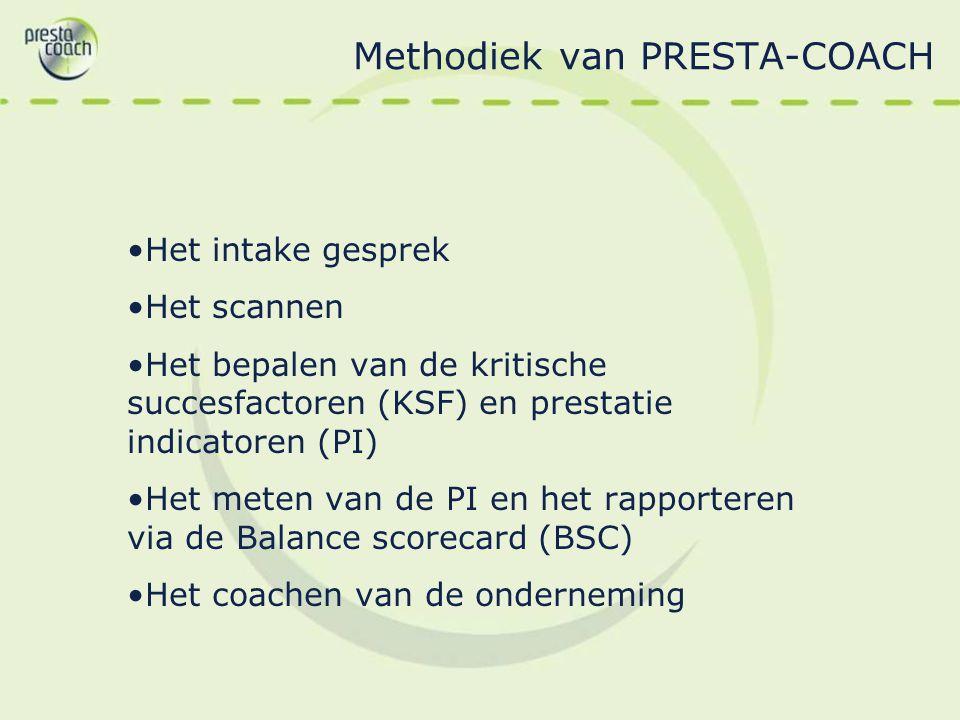 Methodiek van PRESTA-COACH Het intake gesprek Het scannen Het bepalen van de kritische succesfactoren (KSF) en prestatie indicatoren (PI) Het meten va