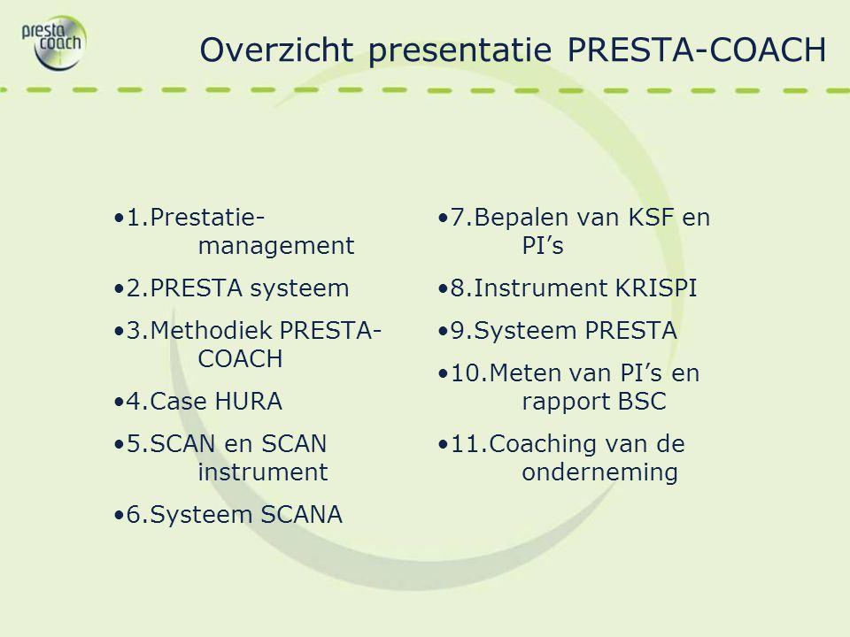 Overzicht presentatie PRESTA-COACH 1.Prestatie- management 2.PRESTA systeem 3.Methodiek PRESTA- COACH 4.Case HURA 5.SCAN en SCAN instrument 6.Systeem