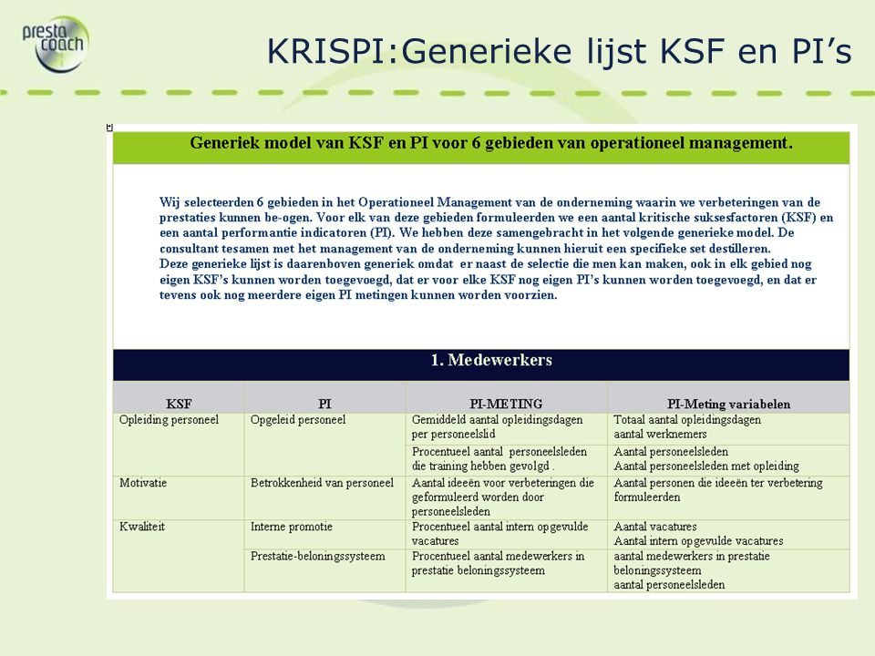 KRISPI:Generieke lijst KSF en PI's