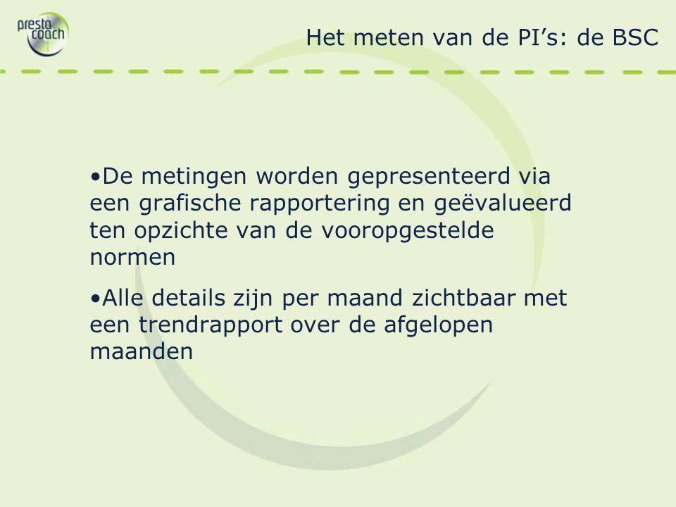 Het meten van de PI's: de BSC De metingen worden gepresenteerd via een grafische rapportering en geëvalueerd ten opzichte van de vooropgestelde normen