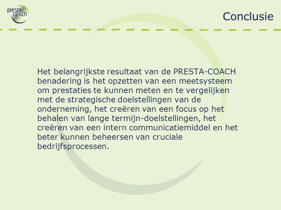 Conclusie Het belangrijkste resultaat van de PRESTA-COACH benadering is het opzetten van een meetsysteem om prestaties te kunnen meten en te vergelijk