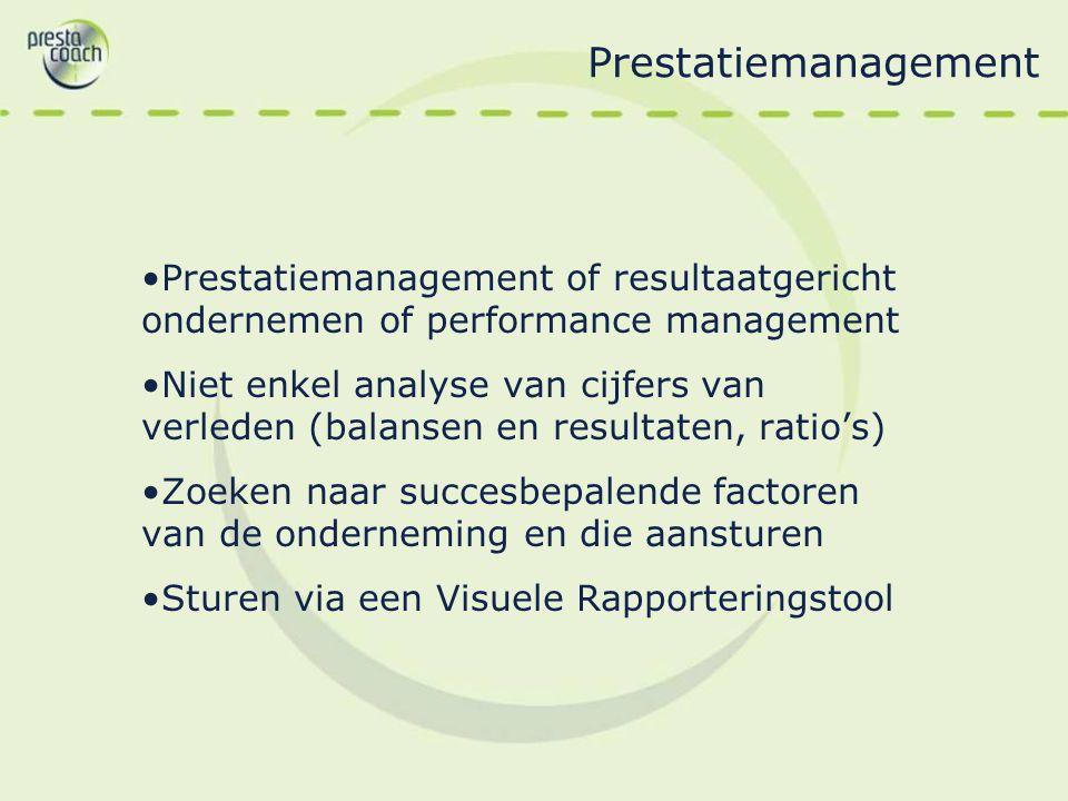 Prestatiemanagement Prestatiemanagement of resultaatgericht ondernemen of performance management Niet enkel analyse van cijfers van verleden (balansen