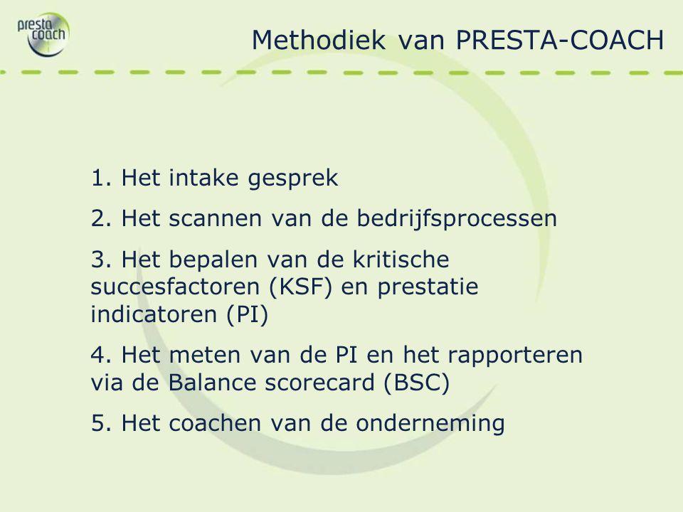 Methodiek van PRESTA-COACH 1. Het intake gesprek 2. Het scannen van de bedrijfsprocessen 3. Het bepalen van de kritische succesfactoren (KSF) en prest
