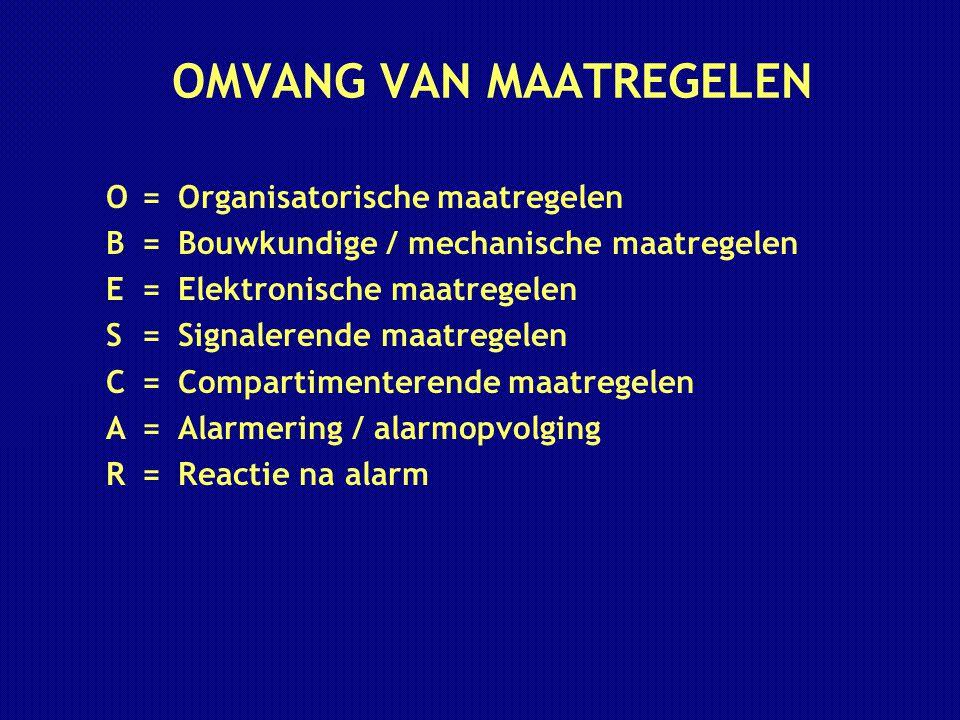OMVANG VAN MAATREGELEN O=Organisatorische maatregelen B=Bouwkundige / mechanische maatregelen E=Elektronische maatregelen S=Signalerende maatregelen C