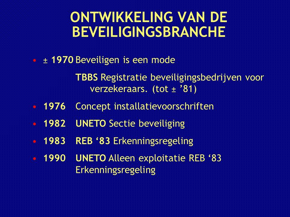ONTWIKKELING VAN DE BEVEILIGINGSBRANCHE ± 1970Beveiligen is een mode TBBS Registratie beveiligingsbedrijven voor verzekeraars. (tot ± '81) 1976Concept
