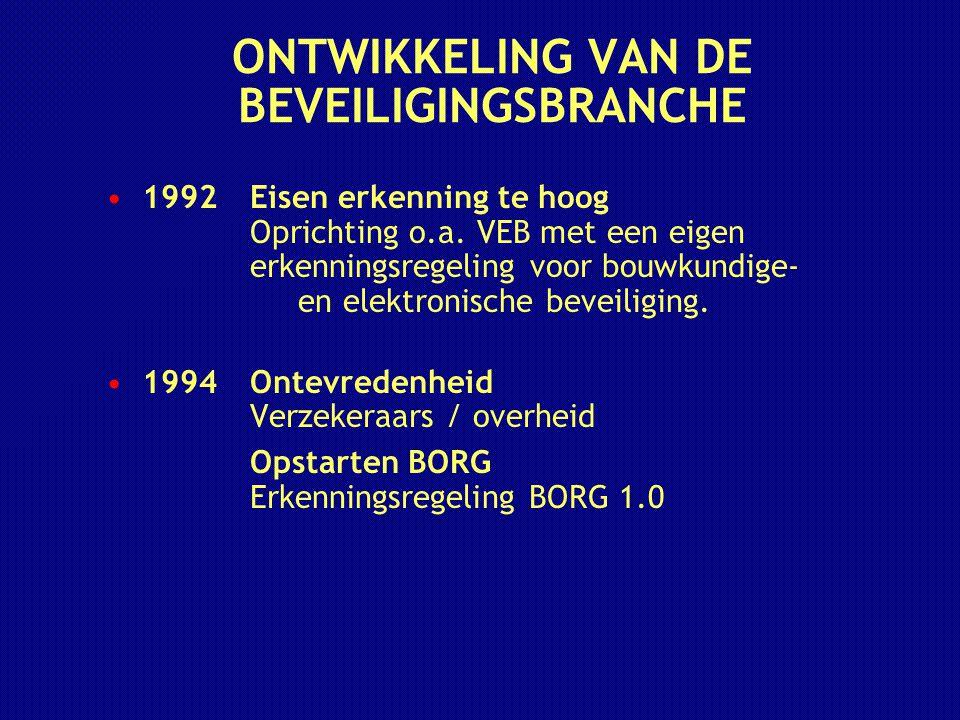 ONTWIKKELING VAN DE BEVEILIGINGSBRANCHE 1992Eisen erkenning te hoog Oprichting o.a. VEB met een eigen erkenningsregeling voor bouwkundige- en elektron