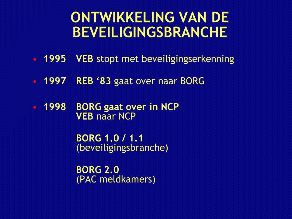 ONTWIKKELING VAN DE BEVEILIGINGSBRANCHE 1995VEB stopt met beveiligingserkenning 1997REB '83 gaat over naar BORG 1998BORG gaat over in NCP VEB naar NCP