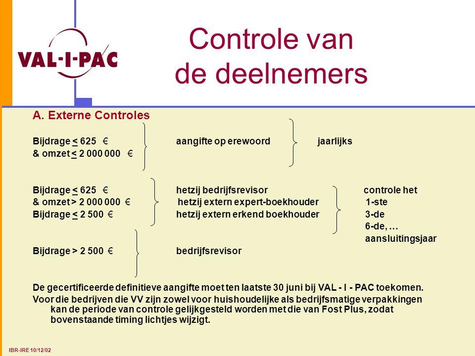 A. Externe Controles Bijdrage < 625 € aangifte op erewoordjaarlijks & omzet < 2 000 000 € Bijdrage < 625 € hetzij bedrijfsrevisor controle het & omzet