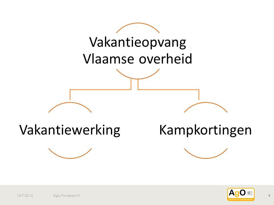 13-7-2014Ago Powerpoint4 Vakantieopvang Vlaamse overheid VakantiewerkingKampkortingen