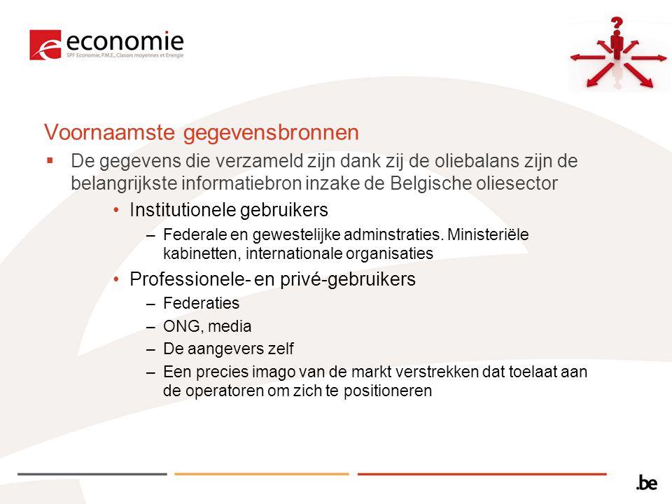Voornaamste gegevensbronnen  De gegevens die verzameld zijn dank zij de oliebalans zijn de belangrijkste informatiebron inzake de Belgische oliesector Institutionele gebruikers –Federale en gewestelijke adminstraties.