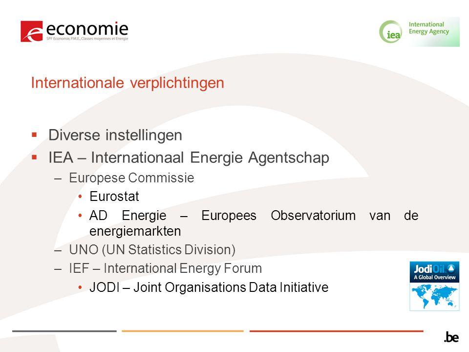Internationale verplichtingen  Diverse instellingen  IEA – Internationaal Energie Agentschap –Europese Commissie Eurostat AD Energie – Europees Observatorium van de energiemarkten –UNO (UN Statistics Division) –IEF – International Energy Forum JODI – Joint Organisations Data Initiative