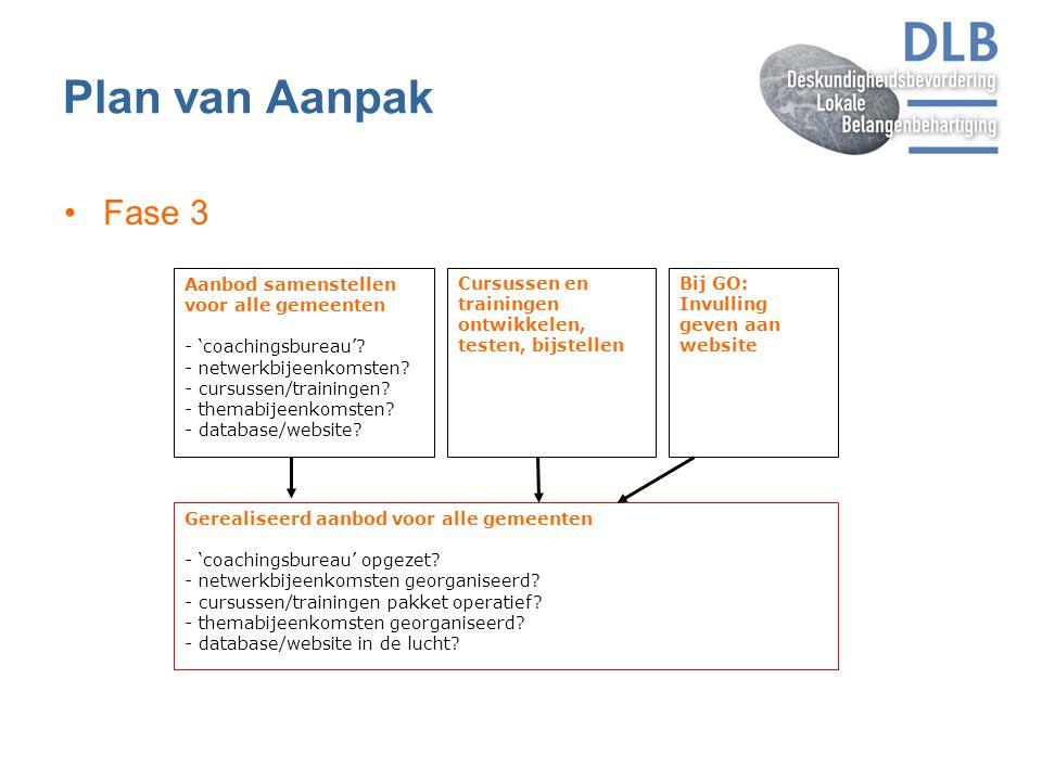 Plan van Aanpak Fase 3 Aanbod samenstellen voor alle gemeenten - 'coachingsbureau'? - netwerkbijeenkomsten? - cursussen/trainingen? - themabijeenkomst