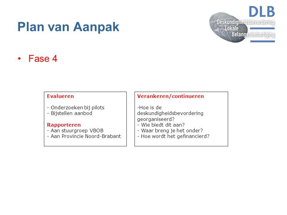 Plan van Aanpak Fase 4 Evalueren - Onderzoeken bij pilots - Bijstellen aanbod Rapporteren - Aan stuurgroep VBOB - Aan Provincie Noord-Brabant Veranker