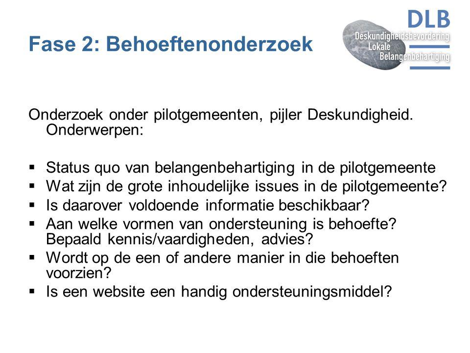 Fase 2: Behoeftenonderzoek Onderzoek onder pilotgemeenten, pijler Deskundigheid. Onderwerpen:  Status quo van belangenbehartiging in de pilotgemeente