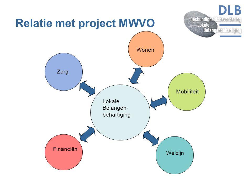 Relatie met project MWVO Zorg Mobiliteit Financiën Wonen Welzijn Lokale Belangen- behartiging