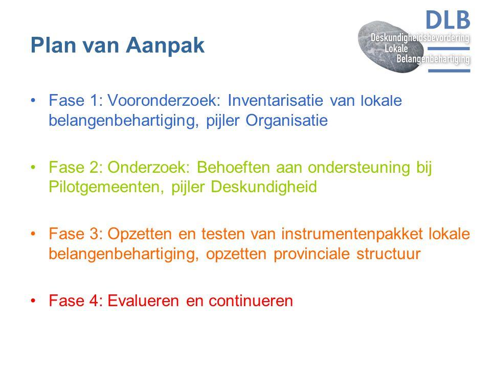 Plan van Aanpak Fase 1: Vooronderzoek: Inventarisatie van lokale belangenbehartiging, pijler Organisatie Fase 2: Onderzoek: Behoeften aan ondersteunin