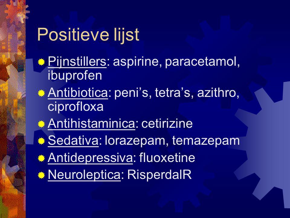 Positieve lijst  Pijnstillers: aspirine, paracetamol, ibuprofen  Antibiotica: peni's, tetra's, azithro, ciprofloxa  Antihistaminica: cetirizine  Sedativa: lorazepam, temazepam  Antidepressiva: fluoxetine  Neuroleptica: RisperdalR