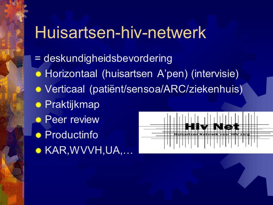 Huisartsen-hiv-netwerk = deskundigheidsbevordering  Horizontaal (huisartsen A'pen) (intervisie)  Verticaal (patiënt/sensoa/ARC/ziekenhuis)  Praktijkmap  Peer review  Productinfo  KAR,WVVH,UA,…