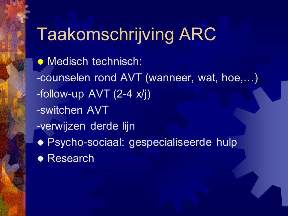 Taakomschrijving ARC  Medisch technisch: -counselen rond AVT (wanneer, wat, hoe,…) -follow-up AVT (2-4 x/j) -switchen AVT -verwijzen derde lijn  Psycho-sociaal: gespecialiseerde hulp  Research
