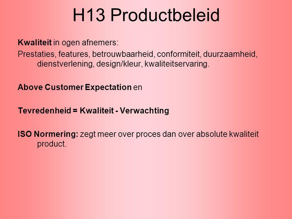 H13 Productbeleid Kwaliteit in ogen afnemers: Prestaties, features, betrouwbaarheid, conformiteit, duurzaamheid, dienstverlening, design/kleur, kwalit