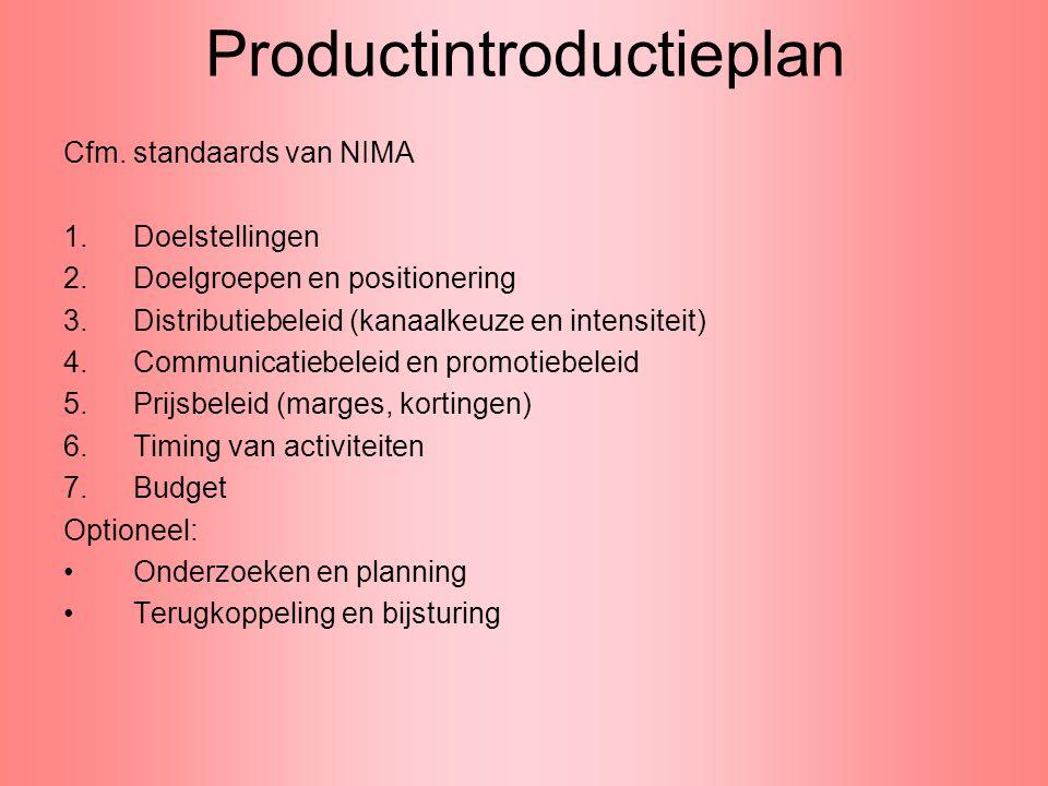 Productintroductieplan Cfm. standaards van NIMA 1.Doelstellingen 2.Doelgroepen en positionering 3.Distributiebeleid (kanaalkeuze en intensiteit) 4.Com