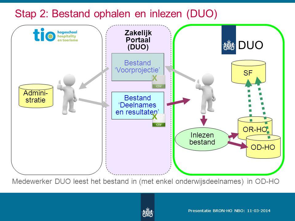 Presentatie BRON-HO NBO: 11-03-2014 Zakelijk Portaal (DUO) DUO Stap 2: Bestand ophalen en inlezen (DUO) SF Admini- stratie Bestand 'Deelnames en resul