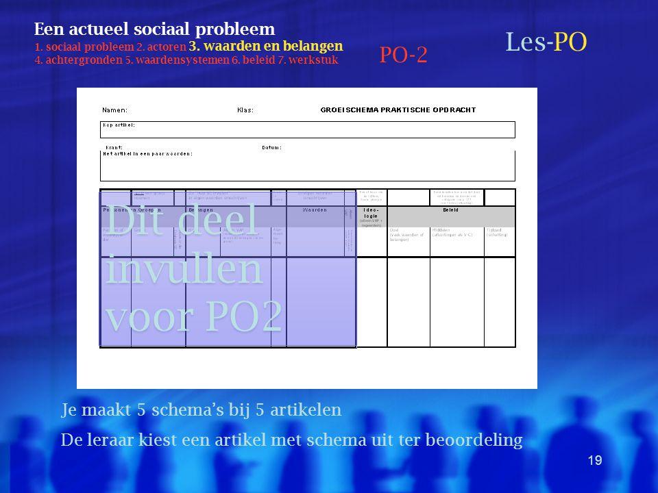 19 Een actueel sociaal probleem 1. sociaal probleem 2. actoren 3. waarden en belangen 4. achtergronden 5. waardensystemen 6. beleid 7. werkstuk Les-PO