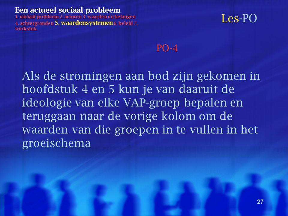 27 Een actueel sociaal probleem 1. sociaal probleem 2. actoren 3. waarden en belangen 4. achtergronden 5. waardensystemen 6. beleid 7. werkstuk Les-PO