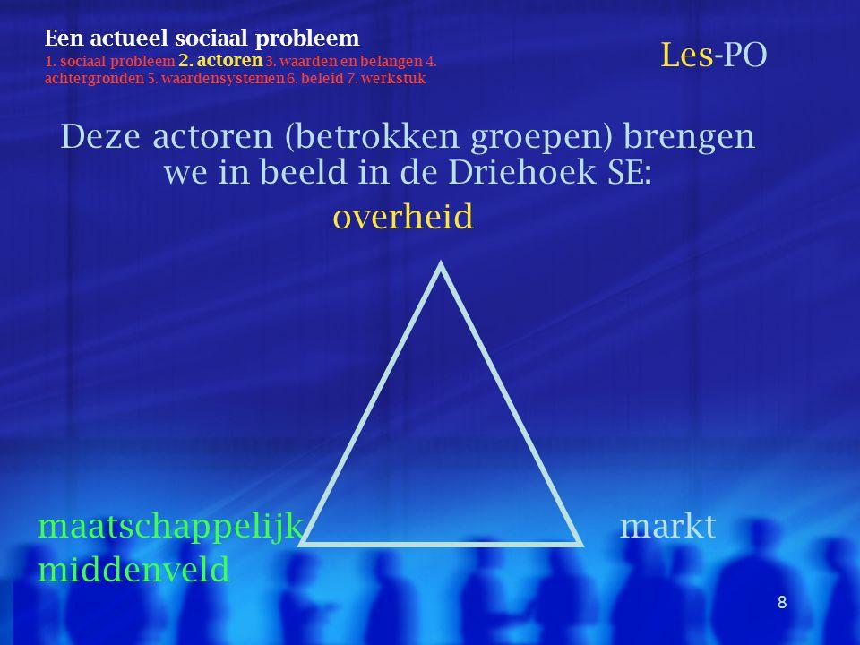 8 Deze actoren (betrokken groepen) brengen we in beeld in de Driehoek SE: overheid maatschappelijk markt middenveld Een actueel sociaal probleem 1. so