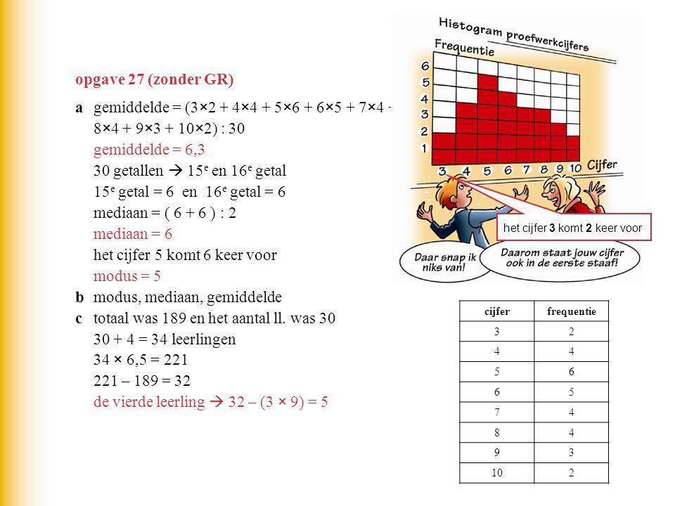 opgave 27 (met GR) avoer in lijst 1 = { 3, 4, 5, 6, 7, 8, 9, 10 } en lijst 2 = { 2, 4, 6, 5, 4, 4, 3, 2 } optie 1-Var Stats L1,L2 (TI) of 1VAR (casio) gemiddelde = 6,3 mediaan = 6 modus = 5 bmodus, mediaan, gemiddelde ctotaal was 189 en het aantal ll.