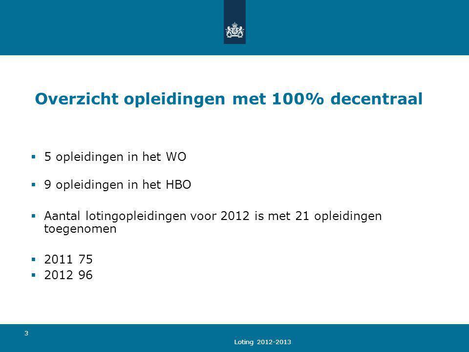 Loting 2012-2013 3 Overzicht opleidingen met 100% decentraal  5 opleidingen in het WO  9 opleidingen in het HBO  Aantal lotingopleidingen voor 2012